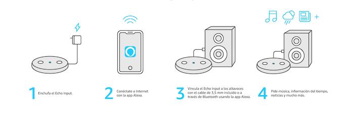 configurar echo input